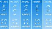 周末清明小长假→哈尔滨这20个春游地等你来嗨!附赠放风筝地图