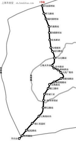 上海地铁1号线
