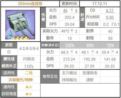 Сухой203联装.jpg