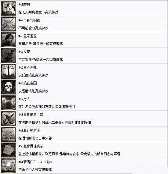 羞辱2中文奖杯列表6.jpg