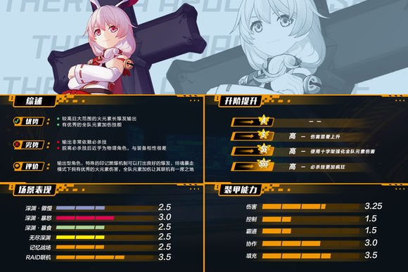 【崩坏3】2.1版本全角色图鉴-图文版(附全角色排行榜)-47.jpg