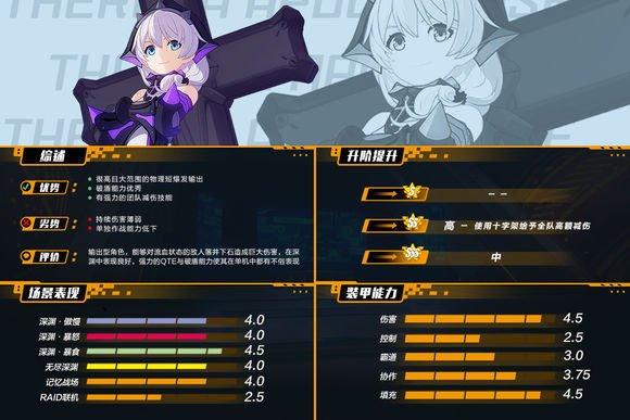【崩坏3】2.1版本全角色图鉴-图文版(附全角色排行榜)-49.jpg