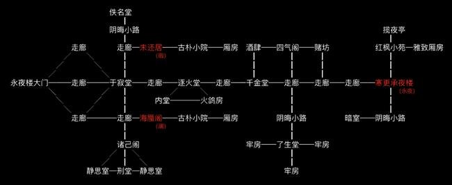 永夜楼师门地图.png