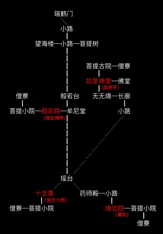 天龙寺师门地图.png