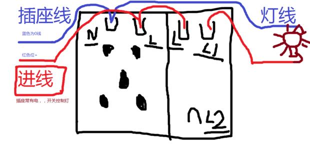 单控开关墙壁五孔插座接线方法
