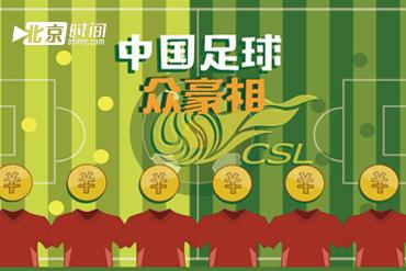 """中国足球众""""壕""""相"""