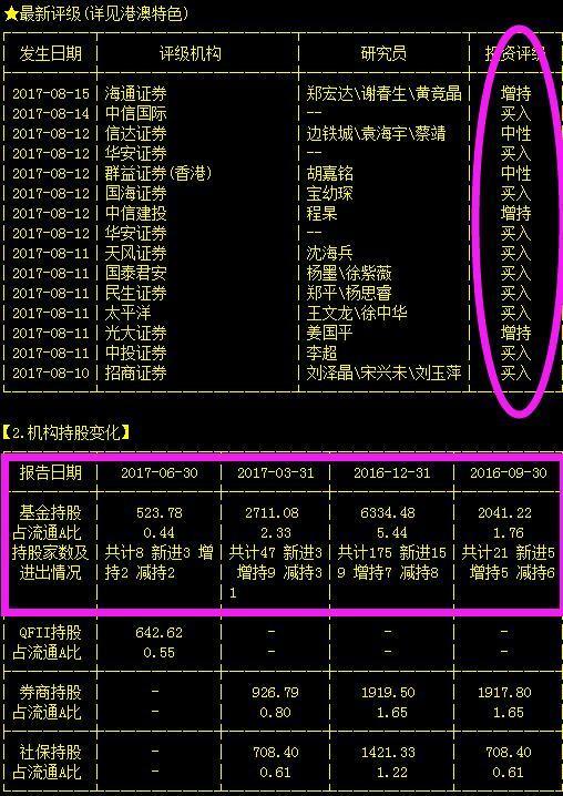 下周利好消息:石化机械+江粉磁材+陕西煤业
