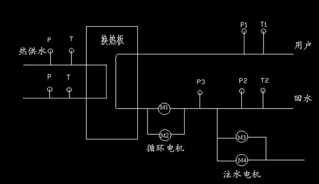 p2压力差控制循环泵(变频器)