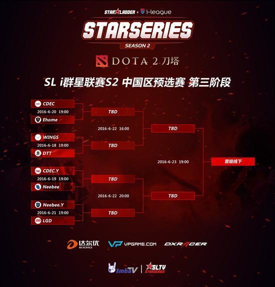SLi中国赛第三阶段分组出炉