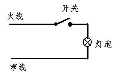 只有两个接线柱的普通开关能同时控制一个灯泡的开与