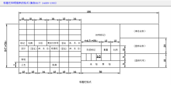 求一套图纸v图纸机械CAD标准(A0、A1、A2、cad画定制图么能办公室图片