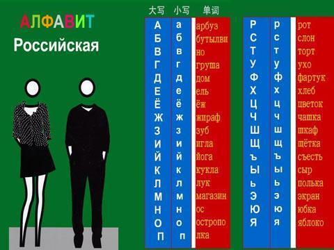 俄语字母发音