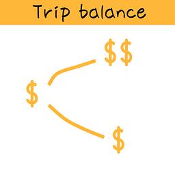 旅行资产负债表