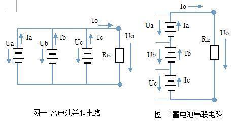 蓄电池的串联和并联的区别?