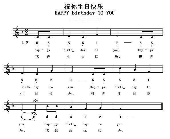 生日快乐歌钢琴谱简谱_生日快乐歌钢琴谱双手_生日歌