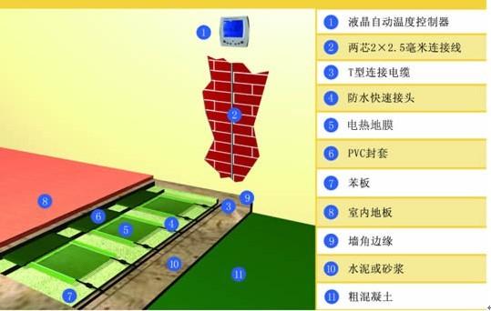 电热板△型接线图