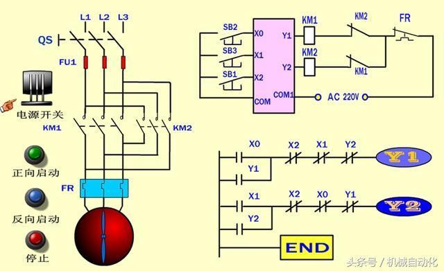 1,自耦变压器降压起动控制电路 用plc控制的接线图和梯形图 8,定时