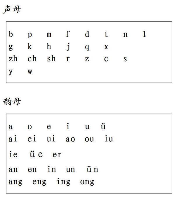izicisiyiwuyuyeyueyuanyinyunying一年级拼音声母韵母分别是什么答图片