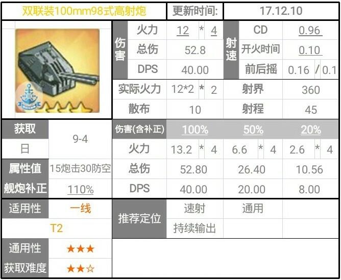 Сухой98高炮.jpg