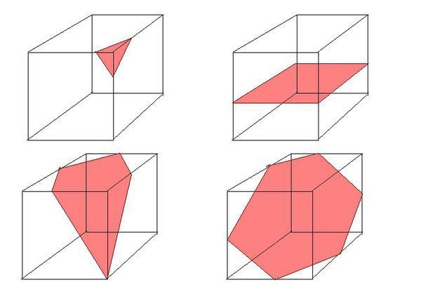 一个正方体,一刀切下去,截面会是几边形?_360
