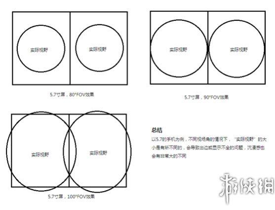 视场角3.jpg