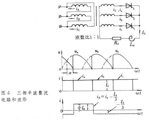 24脉波整流器接线图