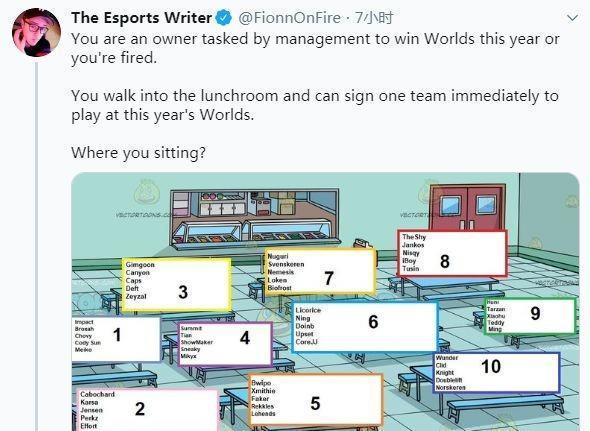 LOL搞事话题:你会选择哪些选手参加2019总决赛?