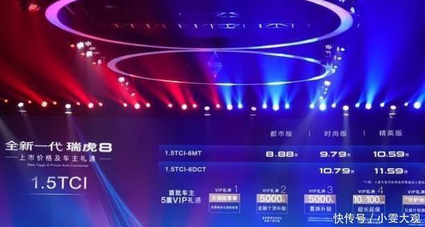 """奇瑞""""瑞虎8""""亮相市场,搭载国产的发动机,销售88800台"""