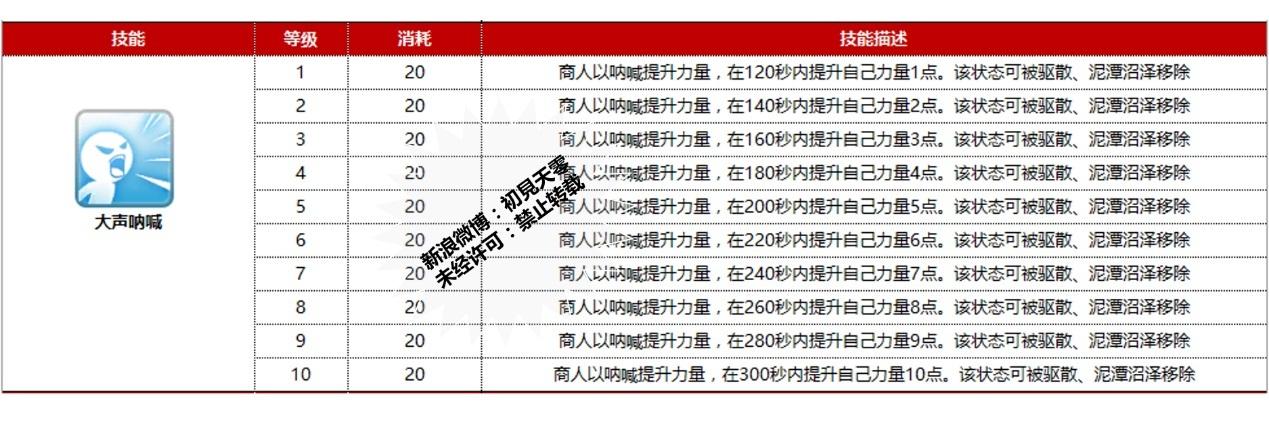 商人系职业专题004.JPG