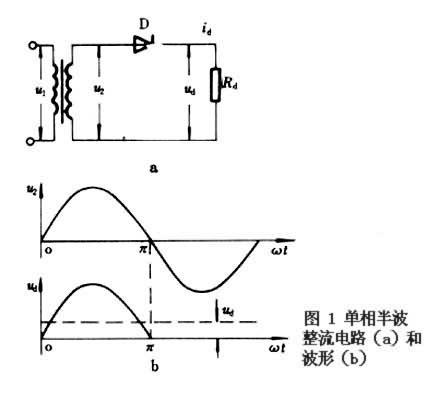 工作原理图1为单相半波整流电路.