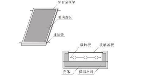 平板结构设计图