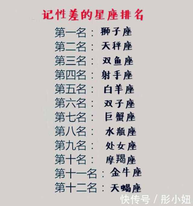 12星座的最差记忆力排名,狮子座首位,天蝎座末位,你排