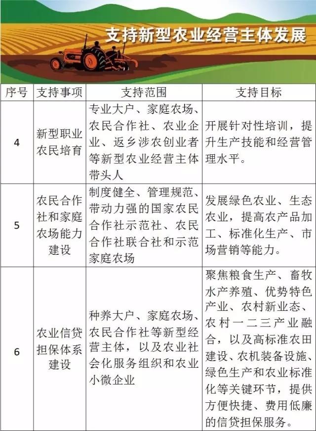 【转载】国家的这31项好政策 看看哪些惠及你家乡? - 烟圈 - 烟圈的博客