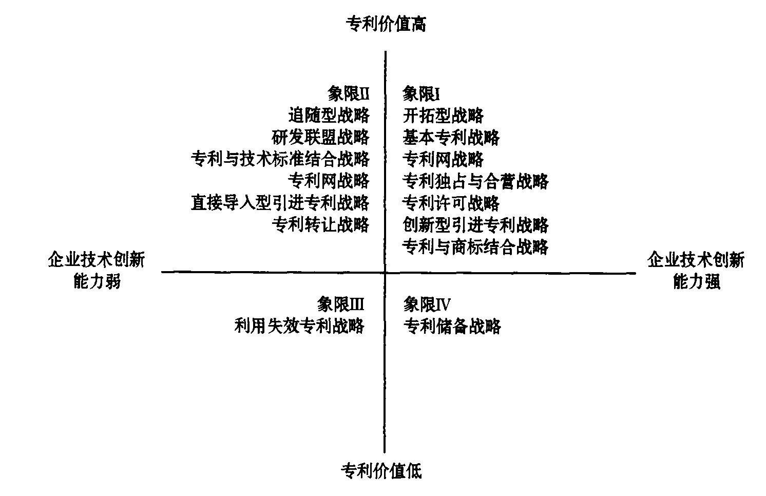 carte监控矩阵接线图