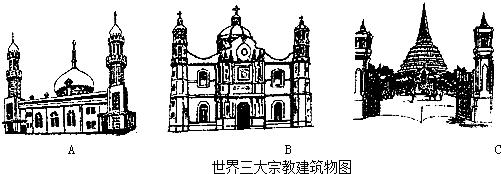 (1)图a是______教(宗教)的建筑物.该宗教的教徒被称为______.