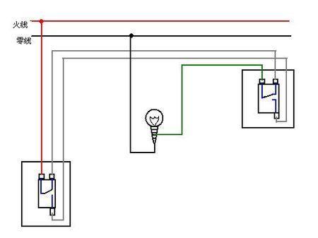 两个开关 ,怎样 控制一个 电灯,求 电路图