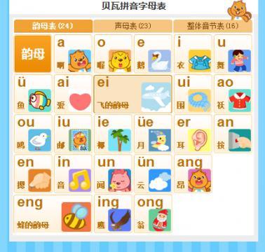 拼音字母 拼音字母简笔画 卡通拼音字母 2