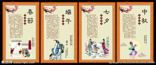 中国传统节日介绍展板怎么做