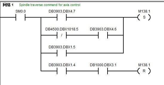 西门子828d程序讲解下,工作原理.谢谢