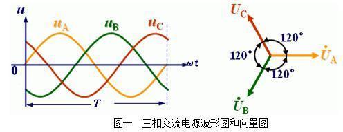 三相电两相电到底什么意思