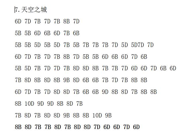 口琴10孔布鲁斯怎么看简谱?图片
