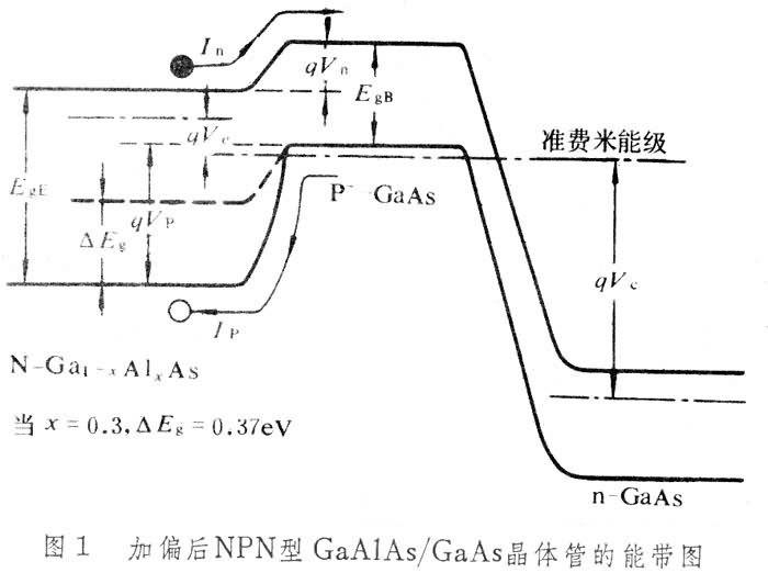异质结双极型晶体管