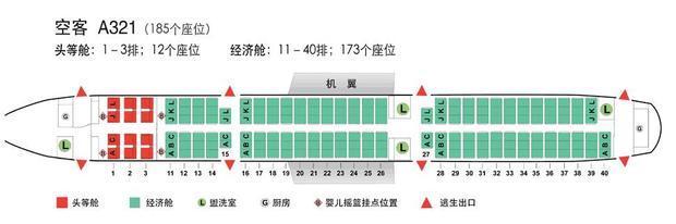 南航空客a380座位图,南航空客a330座位图
