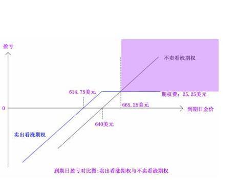 双向lstm 结构图