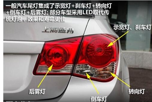 雾灯,近光灯,示廓灯,前后位灯的位置在哪