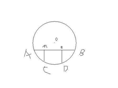 如图点m,n是圆o的弦ab的三等分点,过点m,n分别作ab的垂线,交弧ab于点c