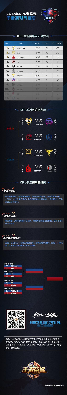 王者荣耀KPL春季赛季后赛6月15日正式开启