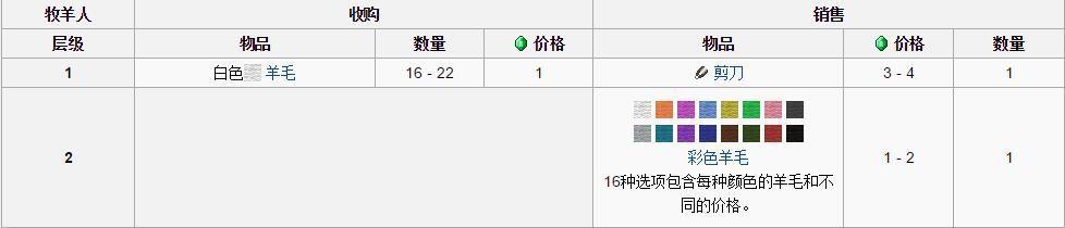 棕色长袍村民3.jpg