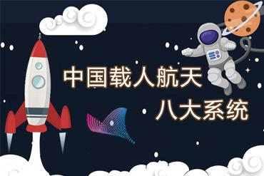 中国载人航天八大系统