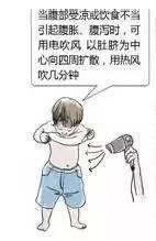 惊呆了!一个吹风机能顶10个老中医!以前太浪费~ - 周公乐 - xinhua8848 的博客
